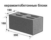 Масса керамзитобетонных блоков