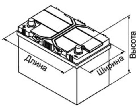 Общий вид аккумуляторов