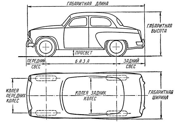 Условный чертеж авто