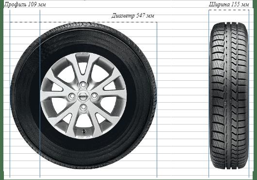 Масса колес Ford 155/70R13 min