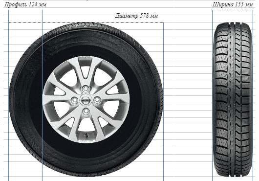 Масса колес Honda 155/80R13 min