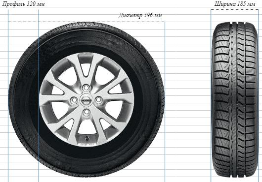 Масса шин Chevrolet 185/65R14 min