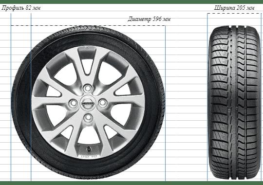 Масса колес Ford 205/40R17 min