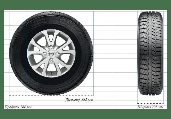 Масса колес Dodge 205/70R15 min