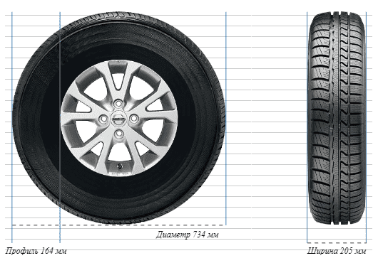 Масса колес Ford 205/80R16 min