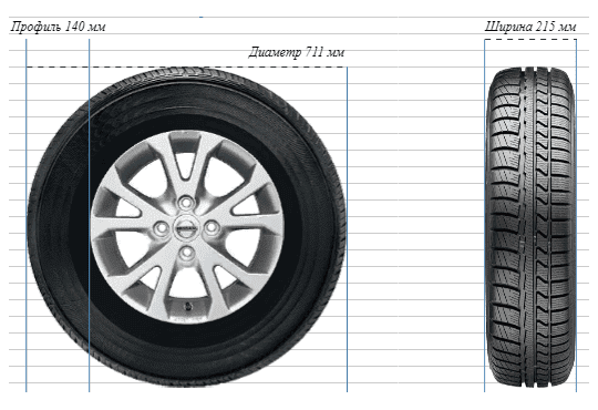 Масса колес Ford 215/65R17 min